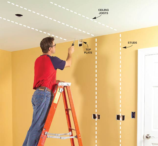 How To Install A Ceiling Light Fixture Without Existing Wiring ...
